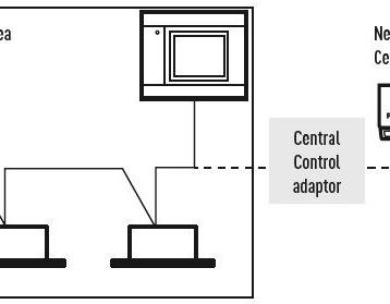 Förenklar drift av större värmepumpsanläggningar