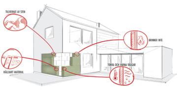 PAROC Fatio plus sätter energieffektivisering och brandsäkerhet i fokus
