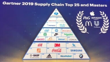 Schneider Electric klättrar på Gartners Supply Chain Top 25 för 2019