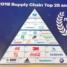 Schneider Electric klättrar på Gartners Supply Chain Top 25 för 2019