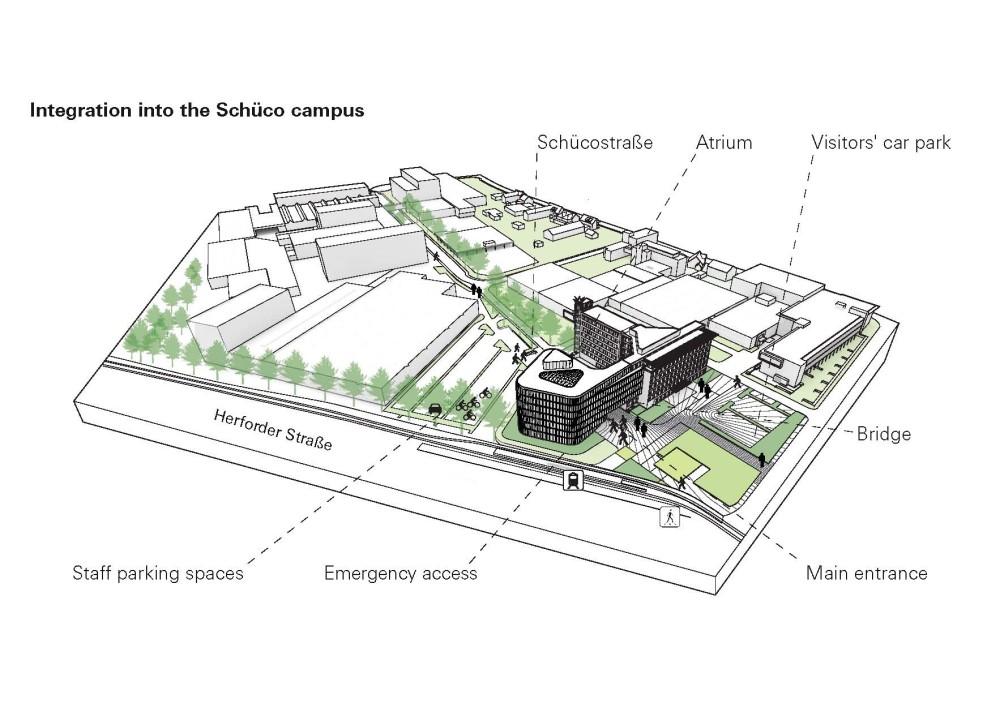 Med totalt 7 våningar och kontorsyta om 7 200 m2 kommer den nya byggnaden att bli en viktig del i Schücos stora campus.