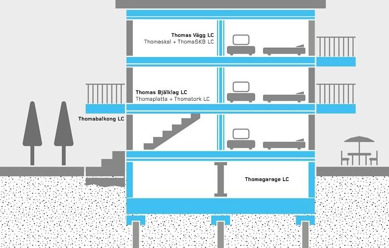 Unik betongstomme minskar CO2-avtrycket med 30 procent