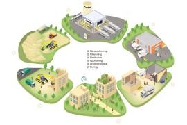 Projekt om livscykelanalys i offentlig upphandling