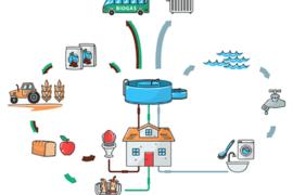 Sorterande avloppssystem ger stor miljönytta enligt ny rapport